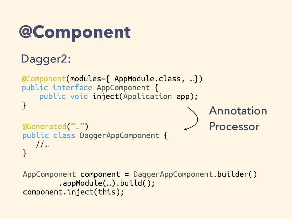 @Component Dagger2: @Component(modules={ AppMod...