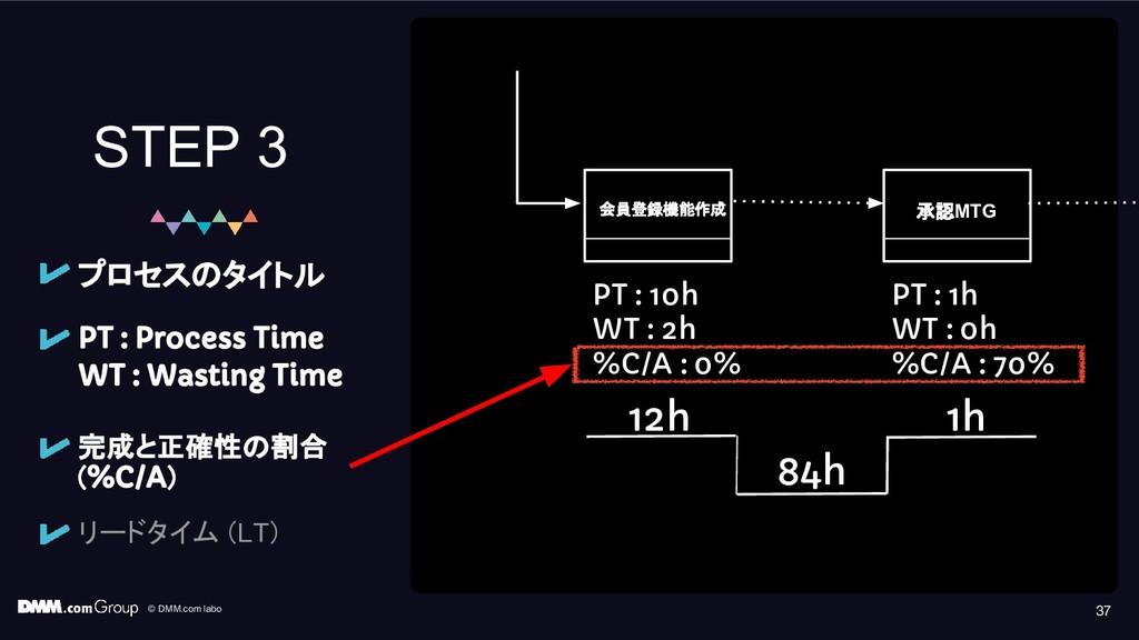 © DMM.com labo 37 STEP 3 PT : Process Time WT :...