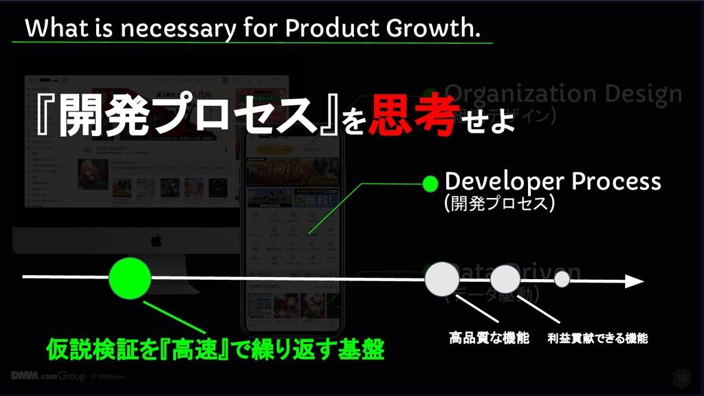 © DMM.com 10 Data Driven (データ駆動) Organization D...