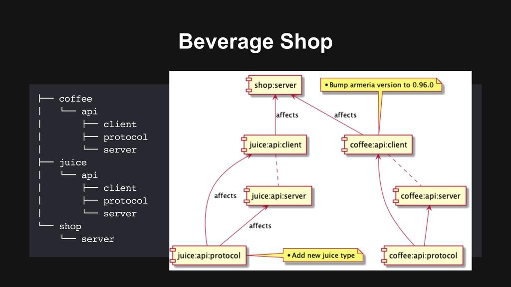 "Beverage Shop !"""" coffee # $"""" api # !"""" client..."