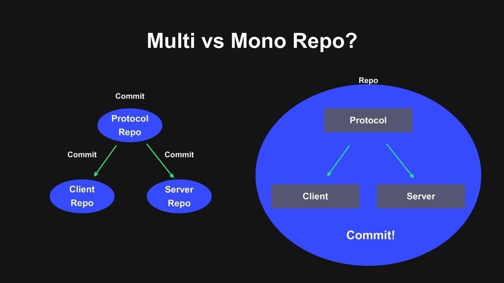 Multi vs Mono Repo? Protocol Repo Client Repo S...