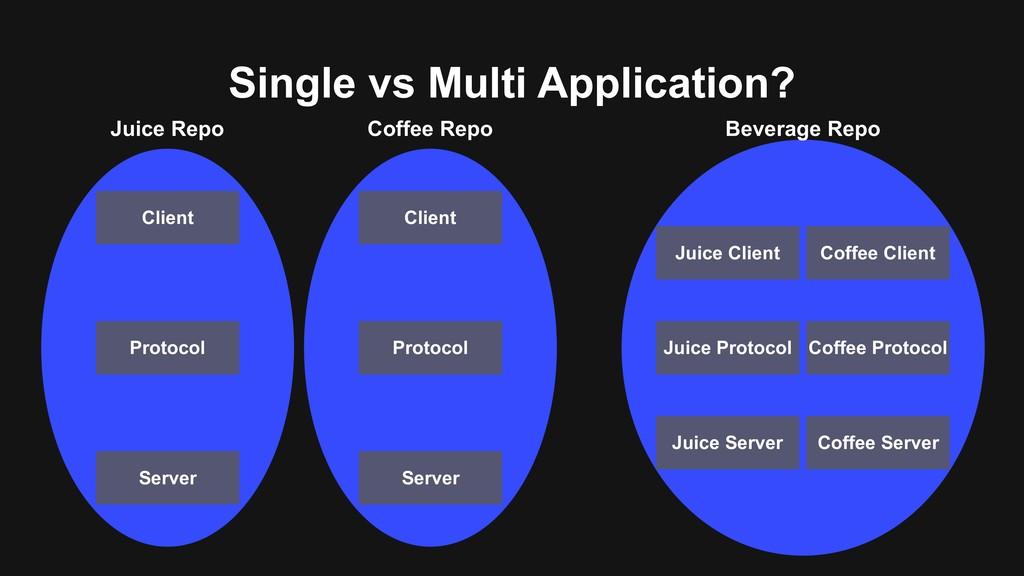 Single vs Multi Application? Juice Repo Coffee ...