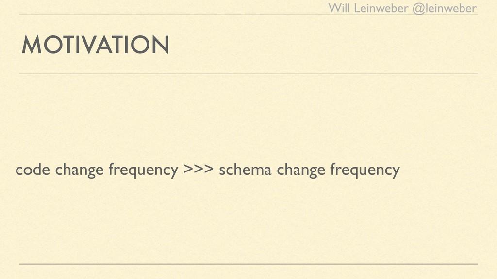 Will Leinweber @leinweber MOTIVATION code chang...