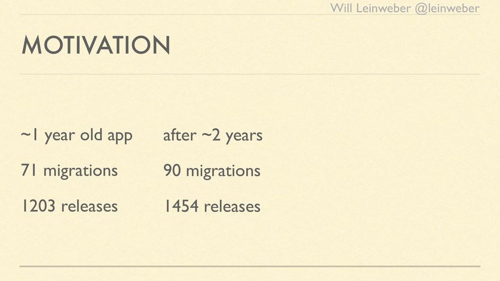 Will Leinweber @leinweber MOTIVATION ~1 year ol...