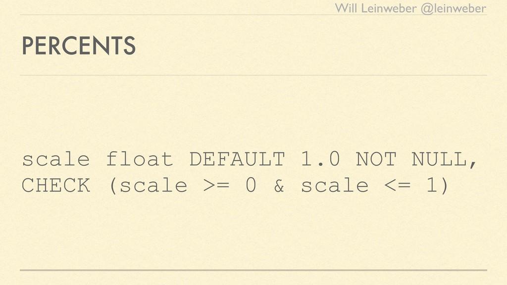 Will Leinweber @leinweber PERCENTS scale float ...