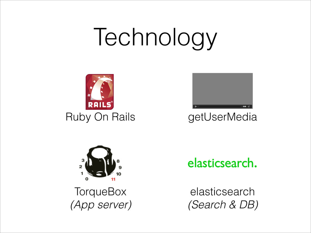 Technology elasticsearch. Ruby On Rails TorqueB...
