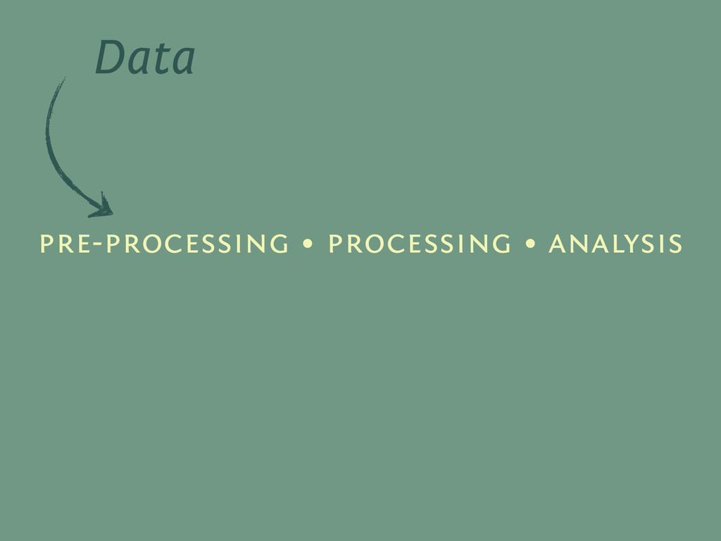pre-processing • processing • analysis Data