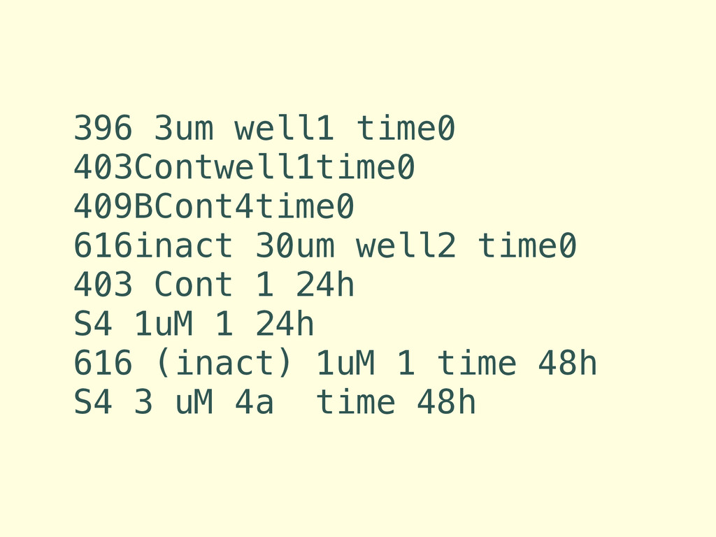 396 3um well1 time0 403Contwell1time0 409BCont4...