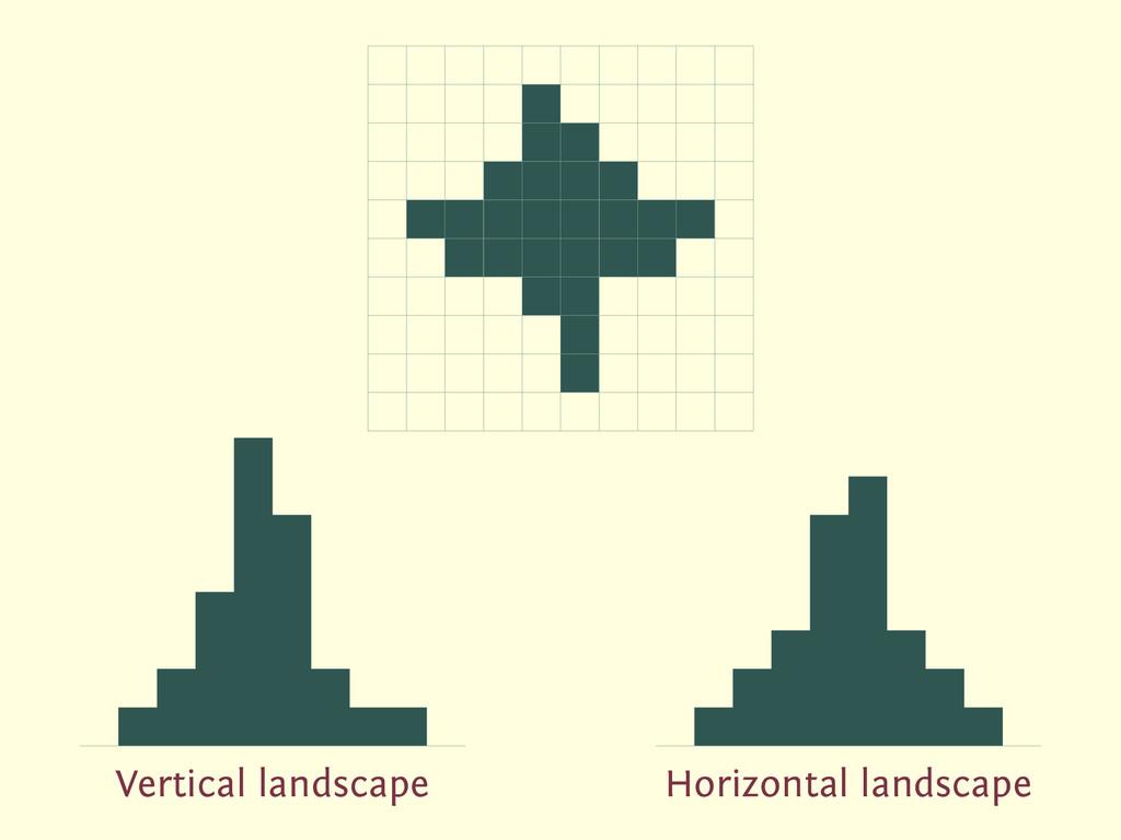Vertical landscape Horizontal landscape