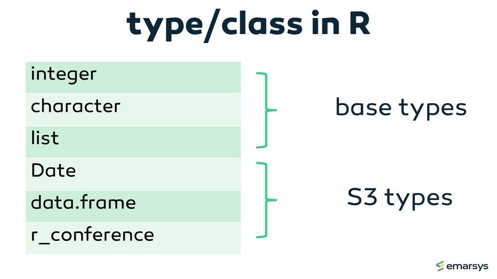 type/class in R integer character list Date dat...