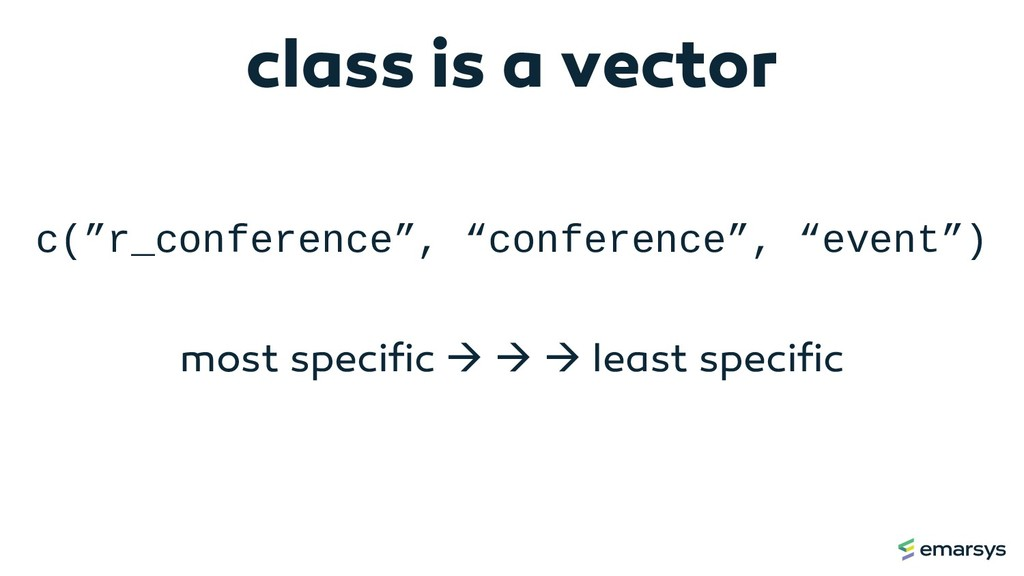"""class is a vector c(""""r_conference"""", """"conference..."""