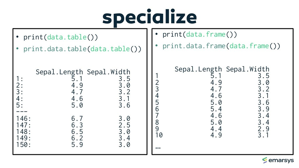 specialize • print(data.table()) • print.data.t...