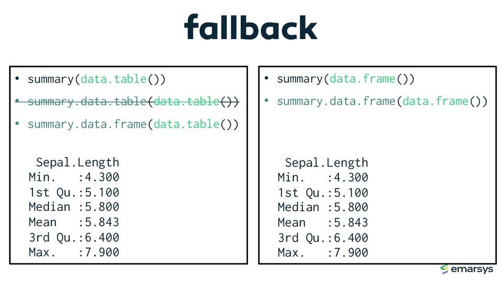 fallback • summary(data.table()) • summary.data...