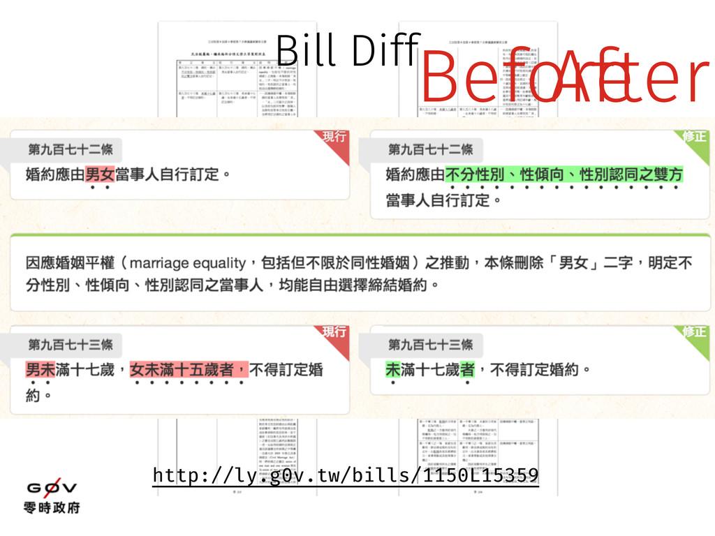 Bill Diff http://ly.g0v.tw/bills/1150L15359 Bef...