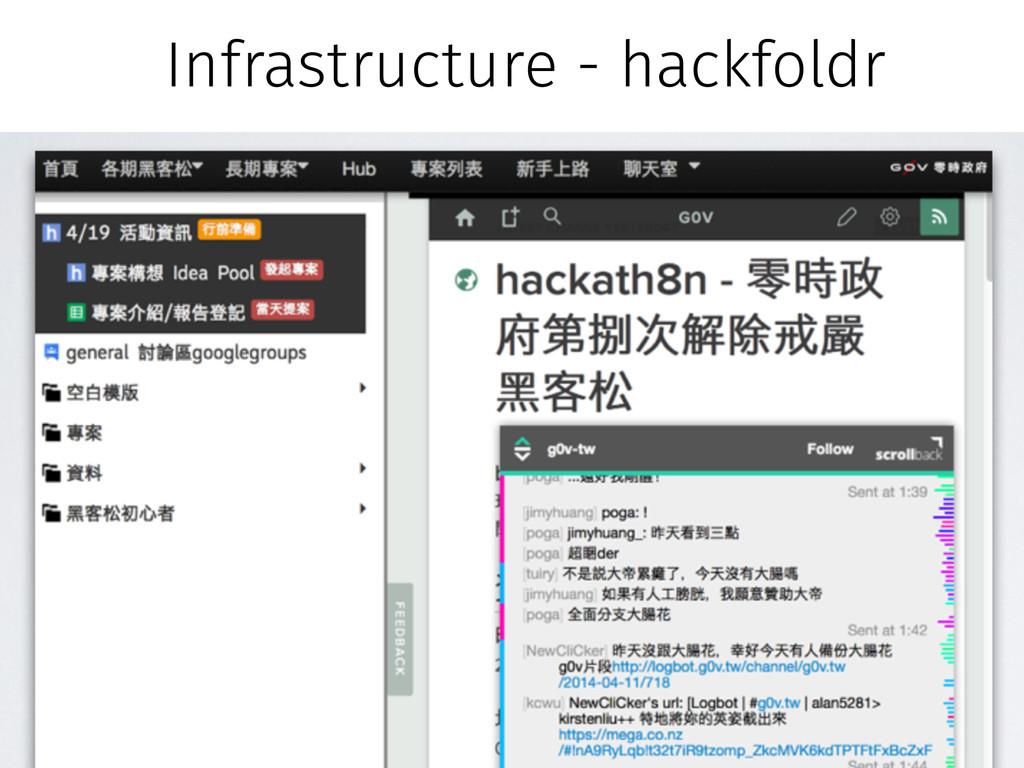 Infrastructure - hackfoldr
