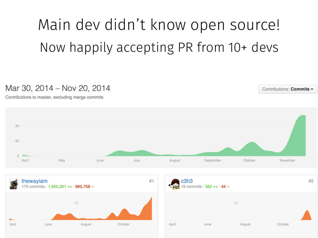 Main dev didn't know open source! Now happily a...