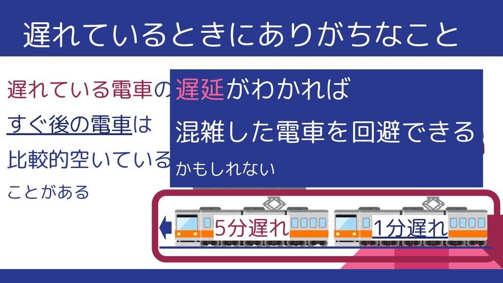 遅れているときにありがちなこと 遅れている電車の すぐ後の電車は 比較的空いている ことがある...