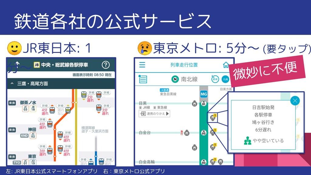 鉄道各社の公式サービス 左: JR東日本公式スマートフォンアプリ 右:東京メトロ公式アプリ J...