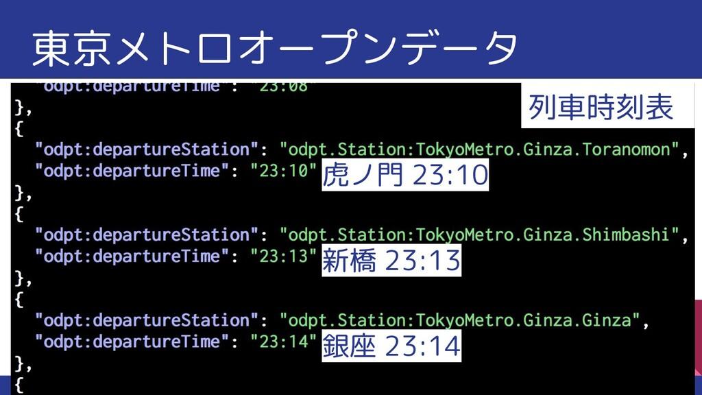 東京メトロオープンデータ 列車時刻表 虎ノ門 23:10 新橋 23:13 銀座 23:14