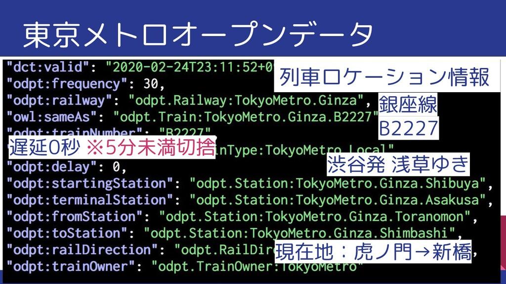 東京メトロオープンデータ 列車ロケーション情報 銀座線 B2227 渋谷発 浅草ゆき 現在地:...
