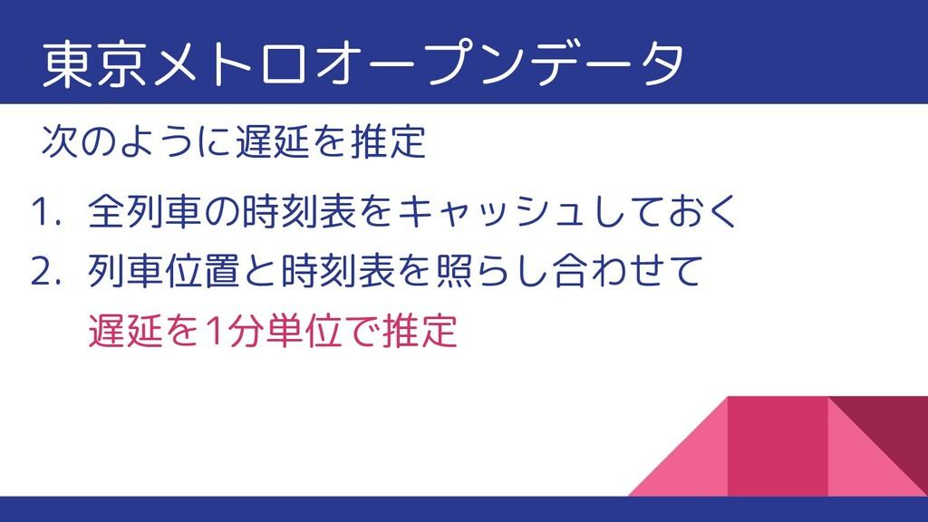 東京メトロオープンデータ 次のように遅延を推定 1. 全列車の時刻表をキャッシュしておく 2....