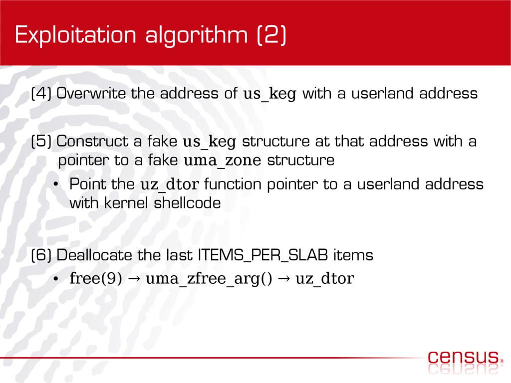 Exploitation algorithm (2) (4) Overwrite the ad...