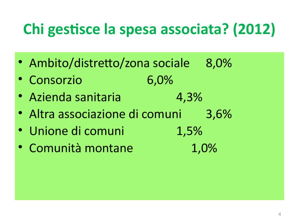4 Chi gestisce la spesa associata? (2012) • Amb...