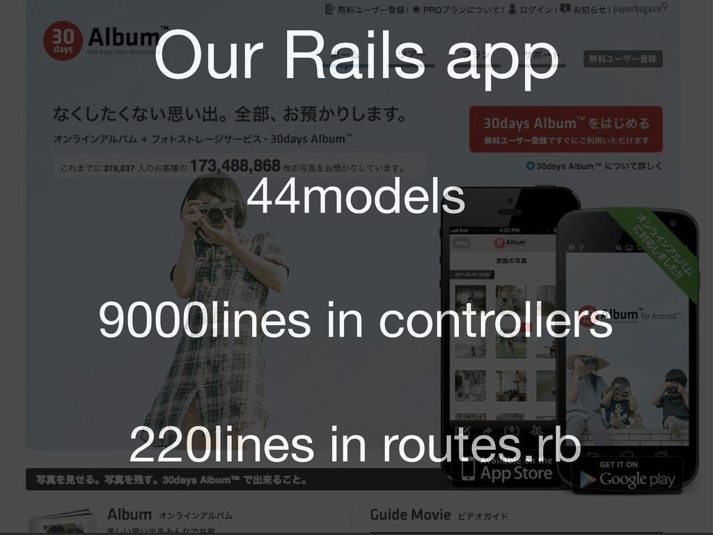 Our Rails app 44models 9000lines in controllers...