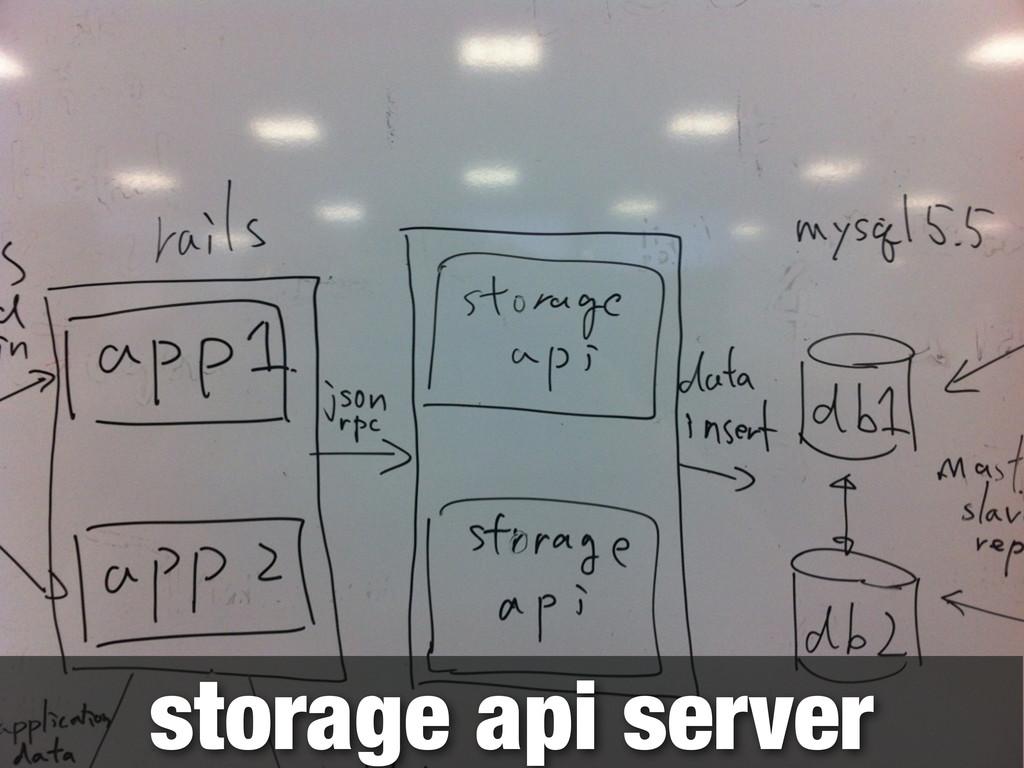storage api server