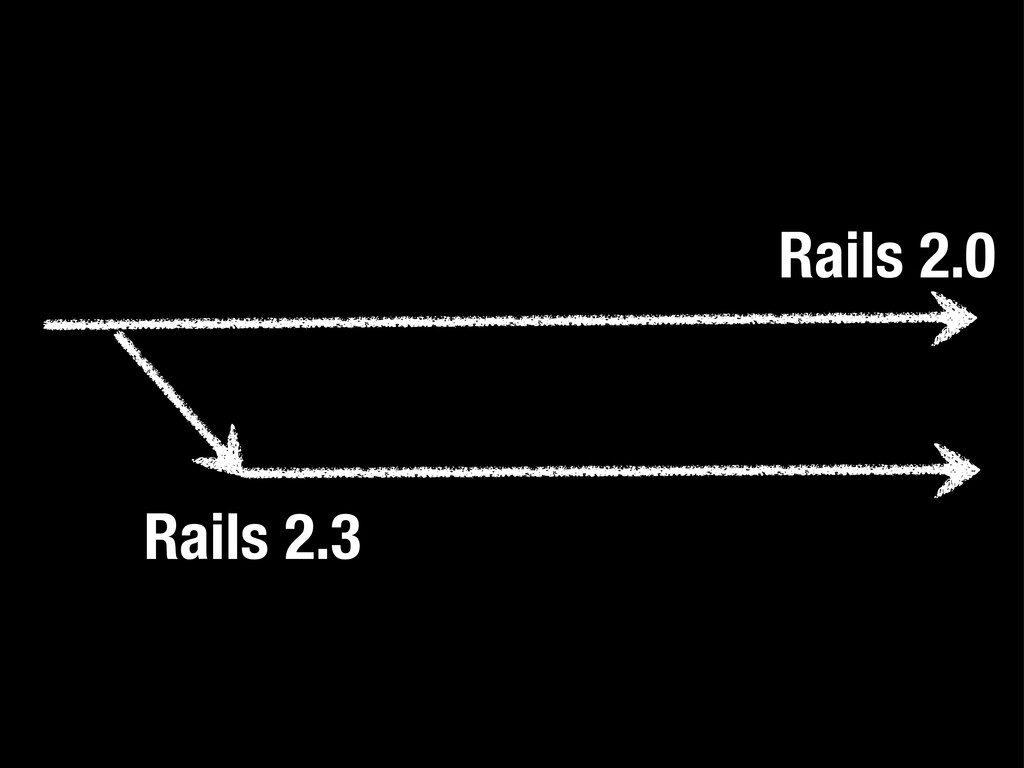 Rails 2.0 Rails 2.3