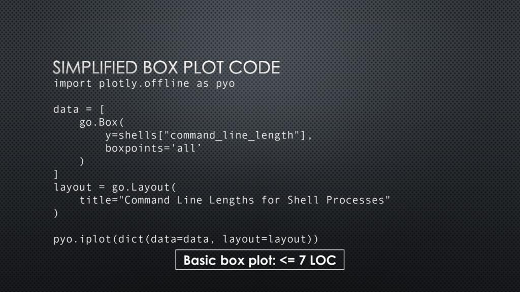 import plotly.offline as pyo data = [ go.Box( y...