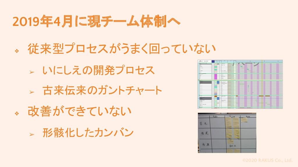 ©2020 RAKUS Co., Ltd. 2019年4月に現チーム体制へ ❖ 従来型プロセス...