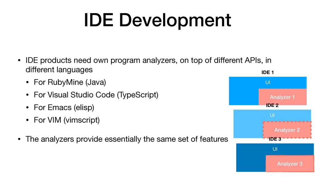 IDE Development • IDE products need own program...