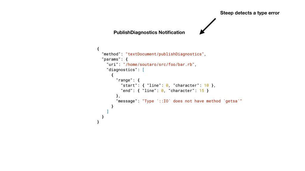 """PublishDiagnostics Notification { """"method"""": """"tex..."""