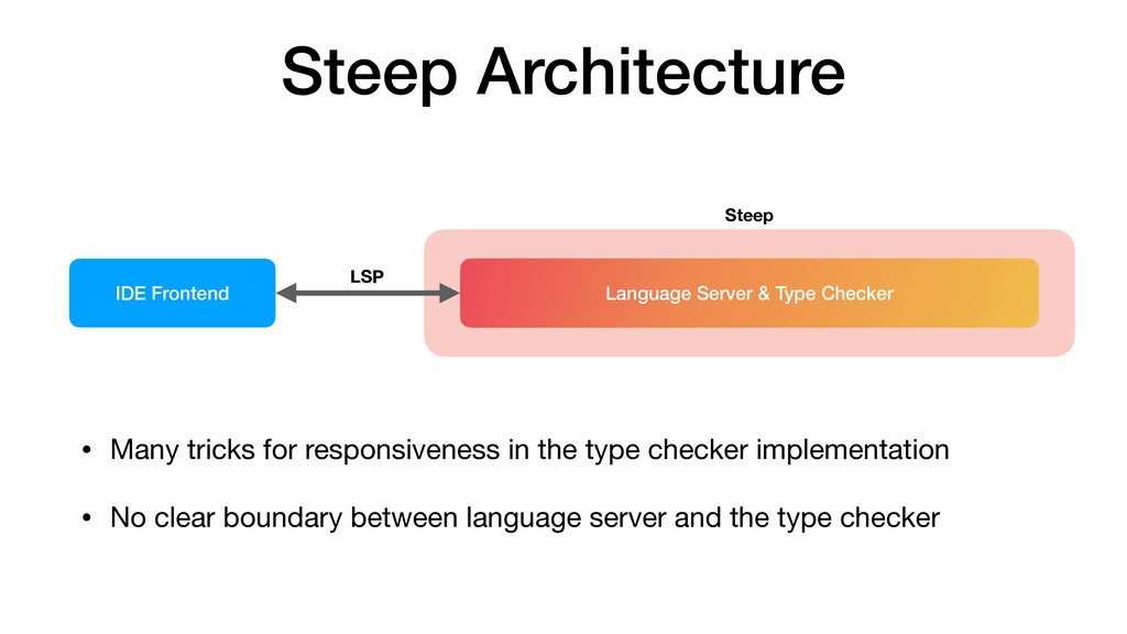 Steep Architecture IDE Frontend Language Server...