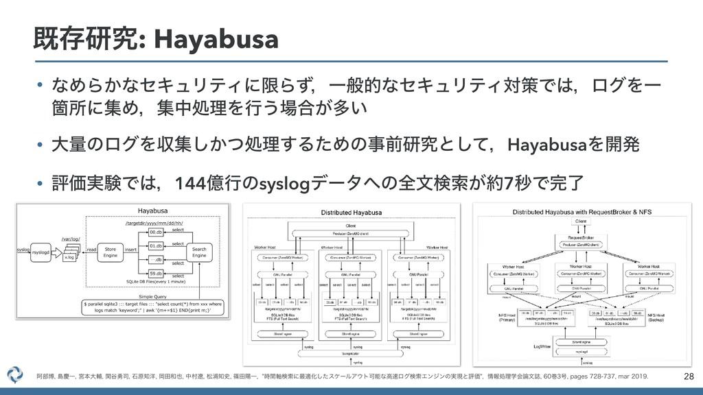 28 طଘݚڀ: Hayabusa Ѩ෦തౡܚҰٶຊେีؔ୩༐ੴݪ༸Ԭ...