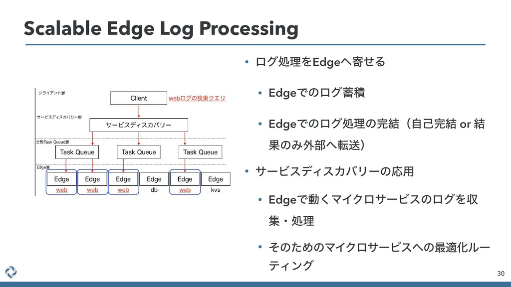 Scalable Edge Log Processing 30 • ϩάॲཧΛEdge΁دͤΔ...