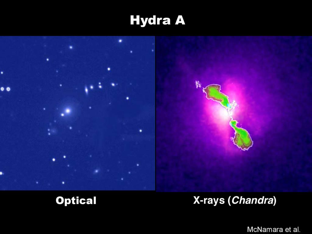 Hydra A McNamara et al. X-rays (Chandra) Optical