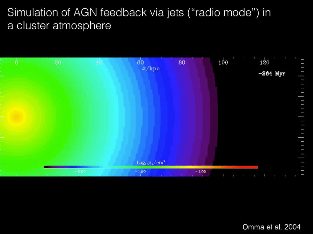 "Simulation of AGN feedback via jets (""radio mod..."