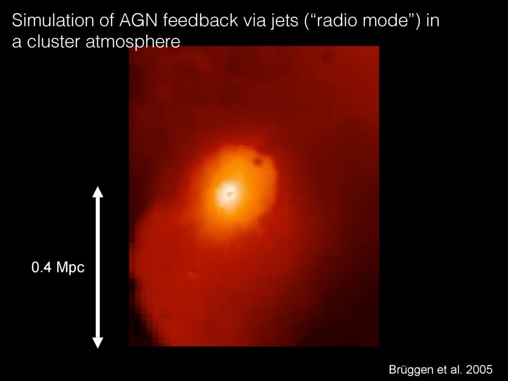 Brüggen et al. 2005 0.4 Mpc Simulation of AGN f...