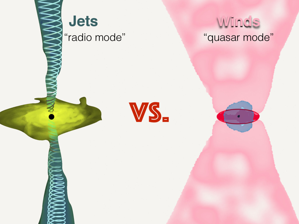 """0.99 model at t = sted vs. Jets Winds """"radio mo..."""