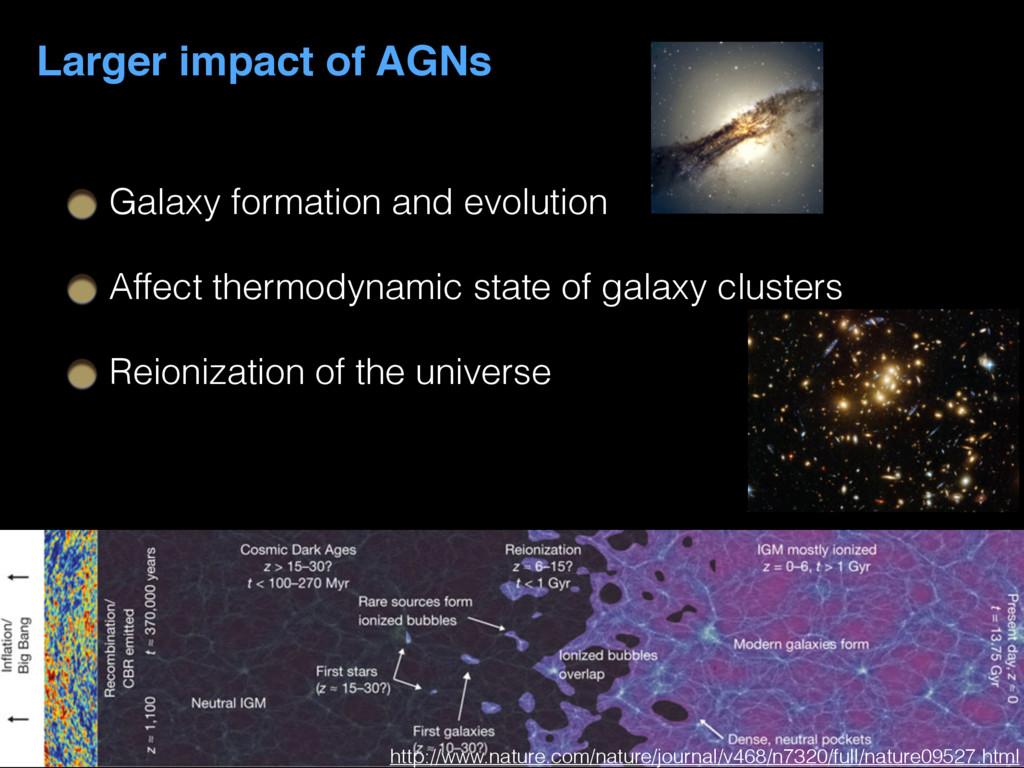 Galaxy formation and evolution Affect thermodyn...