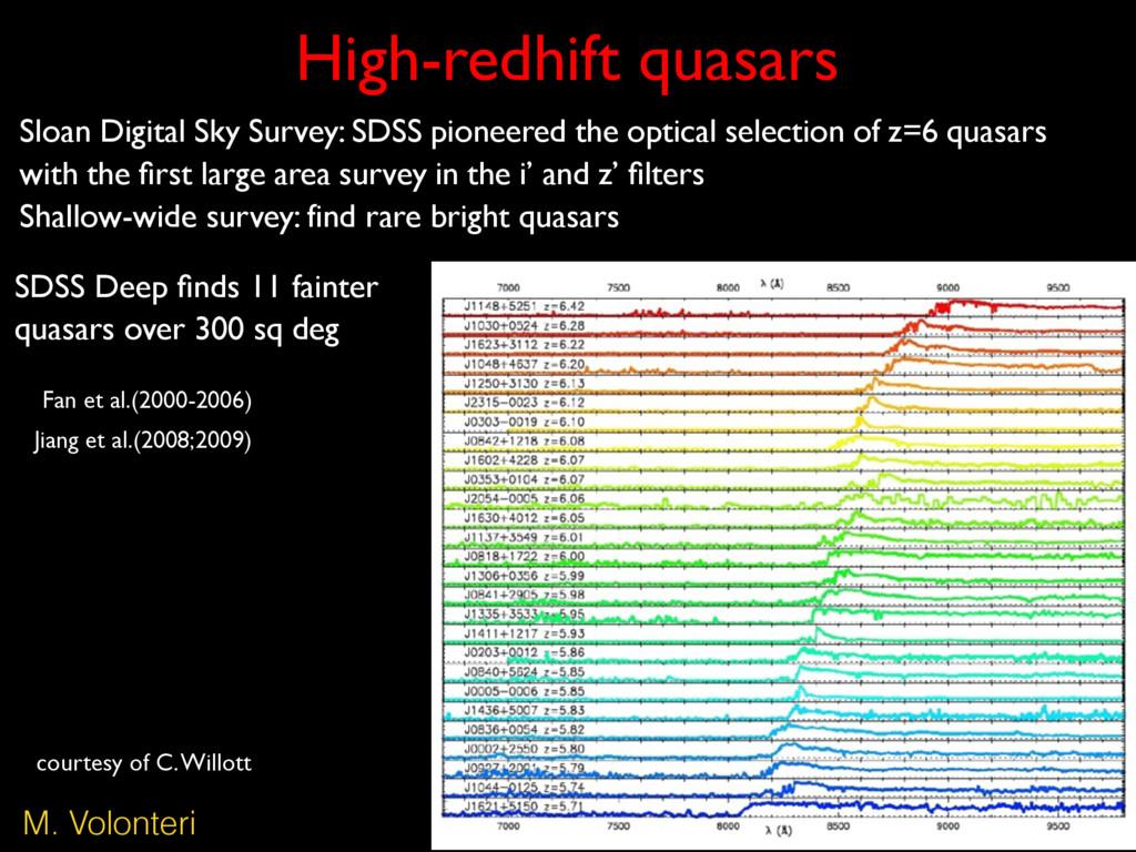 High-redhift quasars Sloan Digital Sky Survey: ...