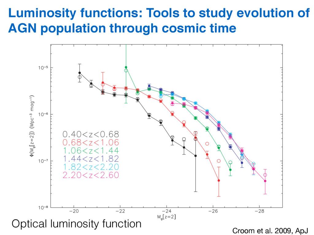 Optical luminosity function Luminosity function...