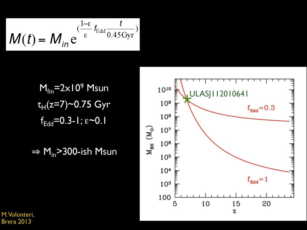 Mfin =2x109 Msun tH (z=7)~0.75 Gyr fEdd =0.3-1;...