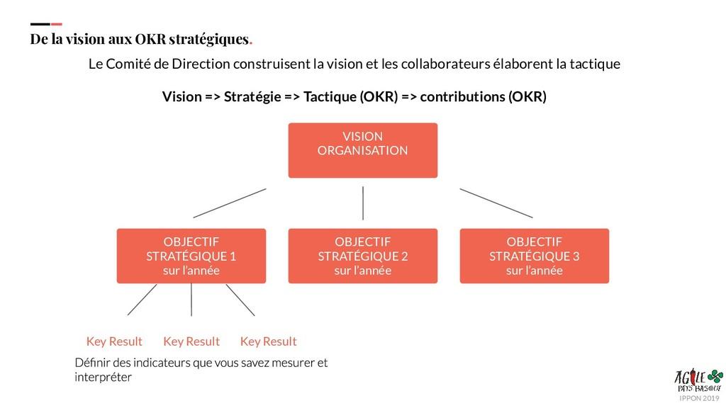 IPPON 2019 De la vision aux OKR stratégiques. L...