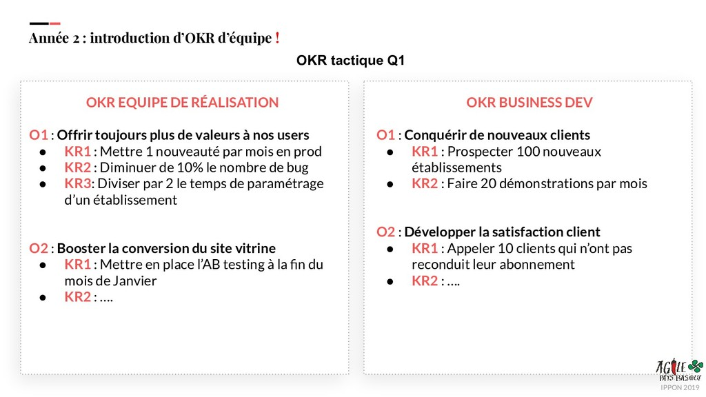 IPPON 2019 Année 2 : introduction d'OKR d'équip...