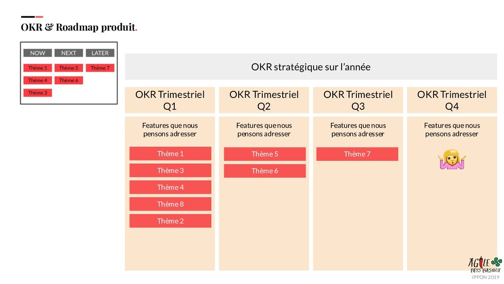 IPPON 2019 OKR & Roadmap produit. OKR stratégiq...