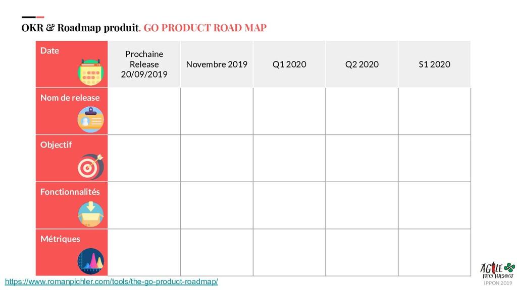 IPPON 2019 OKR & Roadmap produit. GO PRODUCT RO...
