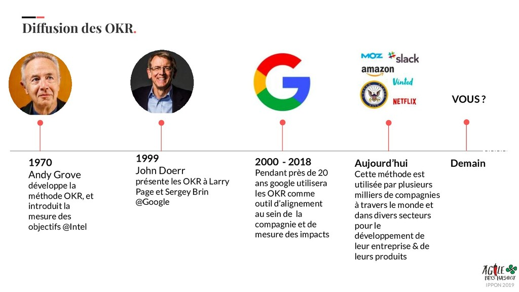 IPPON 2019 Diffusion des OKR. 1970 Andy Grove d...